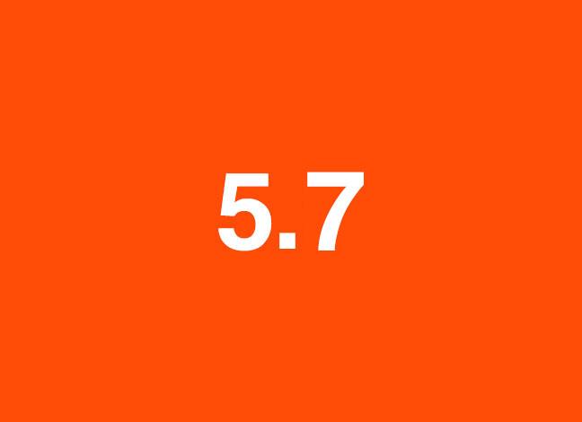 ¿Qué novedades trae la nueva versión de WordPress 5.7? - WordPress Directo
